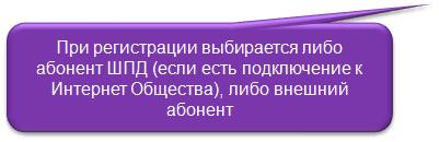 registraciya